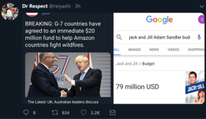 Fund: Dr Respect @reiyashi 3h  don't ha  WAP  Google  BREAKING: G-7 countries have  agreed to an immediate $20  million fund to help Amazon  countries fight wildfires.  jack and Jill Adam Sandler bud  SHOPPING  ALL  IMAGES  NEWS  VIDEOS  Jack and Jill / Budget  NCE  ITZ  79 million USD  JACK JILL  The Latest: UK, Australian leaders discuss  LI 834  2.2K