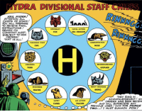 Choose your fighter!: DRA DIVISIONAL STAFF CH  STARINIMNG  HAIL HYDRA!  ATTENTION ALL  CHIEFS OF STAFF  YOU WILL PREPARE  TO RECEIVE FINAL  INSTRUCTIONS!  REMAIN N  CONSTANT ALERT  SUBJECT TO NEW  NAVAL ACTION  SEA DRAGON  DIPLOMACY  FOX  ORDERS  THAT IS ALL!  NCC  PLANNING STAFF  ADMINISTRATION  OWL  MOLE  RECONNAISSANCE  ASSASSINS  TIGER  LEOPARD  ENGINEERS  BEAVER  HEAVY WEAPONS  RHINO  THEY RING IN  ACKNOWLEDGEMENT! MY  SUPPLY  CAMEL  AIR ACTION  ORDERS HAVE BEEN RECEIV  FALCON  AND WILL SUPERCEDE AN  PREVIOUS ONESNOW FOR PHASE  TWO... I MUST SUMMON FOX! Choose your fighter!