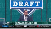 "Nfl, Super Bowl, and Dallas: DRAFT  REAGLES SELECTION  2 49  LIVE PHI  DAL NE IND TB CIN CAR TB OAK ATL WAS  PIT JAX MN NE CLE  RD1参DE B. Chubb[NCST) 6 El  및 QBGvarwaRa  DRAFT  G 0. Nelson (ND] 7 David Akers: ""Hey Dallas, they last time you were in a Super Bowl these picks weren't even born yet!""  https://t.co/OCUcmaHqIi"