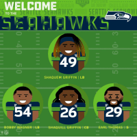 Memes, Hawks, and Seahawks: DRAFT  WELCOME  HAWKS SERTT  TO THE  49  --SHAQUEM GRIFFIN | LB  54 26 29  BOBBY WAGNER LBSHAQUILL GRIFFIN CB  EARL THOMAS IS Introducing the @Seahawks defense...  Now with @Shaquemgriffin! https://t.co/PVugvMM8Qg