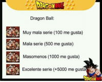 Memes, 🤖, and Me Gusta: Dragon Ball:  Muy mala serie (100 me gusta)  Mala serie (500 me gusta)  Masomenos (1000 me gusta)  Excelente serie (+5000 me gust ????