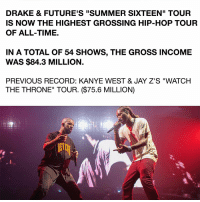 "Drake, Jay, and Kanye: DRAKE & FUTURE'S ""SUMMER SIXTEEN"" TOUR  IS NOW THE HIGHEST GROSSING HIP-HOP TOUR  OF ALL-TIME.  IN A TOTAL OF 54 SHOWS, THE GROSS INCOME  WAS $84.3 MILLION.  PREVIOUS RECORD: KANYE WEST & JAY Z'S ""WATCH  THE THRONE"" TOUR. ($75.6 MILLION) Congrats to Drake and Future on having the highest grossing hip-hop tour of all-time!"