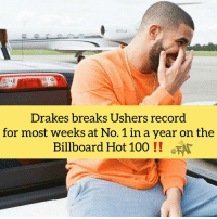 "drakes spent a whole 29 weeks as 1 on the charts with ""Gods Plan"", ""In My Feelings"", & Nice for What""‼️ Follow @bars for more ➡️ DM 5 FRIENDS: Drakes breaks Ushers record  for most weeks at No. 1 in a year on the  Billboard Hot 100! FA drakes spent a whole 29 weeks as 1 on the charts with ""Gods Plan"", ""In My Feelings"", & Nice for What""‼️ Follow @bars for more ➡️ DM 5 FRIENDS"