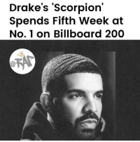 Bailey Jay, Billboard, and Drake: Drake's 'Scorpion  Spends Fifth Week at  No. 1 on Billboard 200 Drake has the number one album on the billboard 200 albums chart for the 5th week in a row. Last time an album reach that milestone it was 2016 when Drake's on views top of the chart for 9 consecutive weeks. And is fifth week since being released, scorpion earned 145,000 equivalent album units. Only 12,000 of that total came from traditional album sales as the album continues to dominate on streaming services. ________________ Scorpions 25 song ranked in 169.6 million on-demand audio streams in the last week, which ranks as the 20th largest streaming week for an album. Scorpion now has five of the top 20 biggest streaming weeks ever! What are your thoughts? RapTvStaff: Dash @killerdashthemovie -