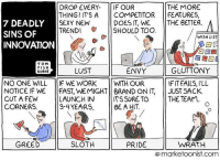 After dealing with many clients we know these all too well.: DROP EVERY- IF OUR  THING! IT'SA COMPETITOR FEATURES,  SEXY NEW  TREND! SHOULD TOO  DOES IT, WE THE BETTER.  7 DEADLY  SINS OF  INNOVATION  WISH LIST  TOM  FISH  BURNE  GLUTTONY  IF IT FAILS, ILL  LUST  ENVY  NO ONE WILL IF WE WORK WITH OUR  NOTICE IF WE ||FAST, WEMIGHT || BRAND ON IT,  CUT A FEW  CORNERS  II JUST SACK  LAUNCH IN T'S SURE TO THE TEAM  3-4YEARS.  BE A HIT  GREED II SLO in  PRIDE  WRATH  marketoonist.com After dealing with many clients we know these all too well.
