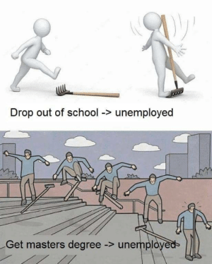 School, Masters, and Degree: Drop out of school -> unemployed  Get masters degree -> unemployeds When youre destined