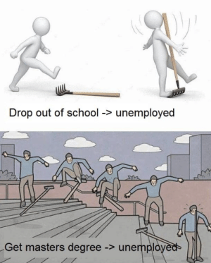 School, Masters, and Degree: Drop out of school -unemployed  Get masters degree -> unemplo