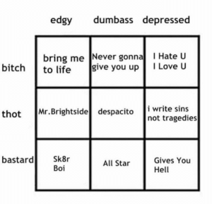 All Star, Bitch, and Love: dumbass depressed  edgy  Hate U  I Love U  bring me Never gonna  to lifegive you up  bitch  thot Mr.Brightside despacito i write sins  not tragedies  bastard Sk8r  Gives You  Hell  All Star