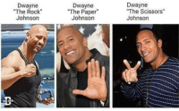 "The Rock: Dwayne  The Rock""  Johnson  Dwayne  The Paper  Johnson  Dwayne  The Scissors""  Johnson"