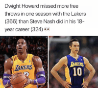 Dwight Howard, Los Angeles Lakers, and Nba: Dwight Howard missed more free  throws in one season with the Lakers  (366) than Steve Nash did in his 18  year career (324)  TAKER  101  LAKE Damn