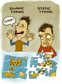 Static, Done, and Typing: DYNAMIC  TYPING  STATIC  TYPING  DONe! Dynamic vs Static Typing