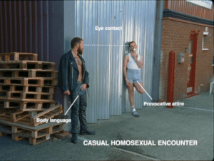 Language, Homosexual, and Body Language: e contact  Provocative attire  Body language  CASUAL HOMOSEXUAL ENCOUNTER