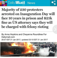 Anna, Memes, and Daily Mail: E Daily Mail News  Com  Majority of 230 protesters  arrested on Inauguration Day will  face 10 years in prison and $25k  fine as US attorney says the  will  be charged with felonyrioting  By Anna Hopkins and Cheyenne Roundtree For  Dailymail.com  20:57 EST 21 Jan 2017, updated 23:10 EST 21 Jan 2017 Play stupid games, win stupid prizes. Merica