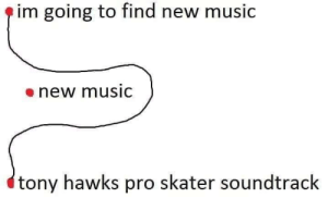 Dank, Music, and Tony Hawk's Pro Skater: e im going to find new music  enew musiC  tony hawks pro skater soundtrack