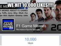 So today we hit 10,000 page likes!! Tell us what you want us to do for 10k likes!!  Thank you to every single one of you who have taken your time to like and view our content! -F1GM: E MEL  10,000 LIKES!!!!  F MEMES ABOUT F1 GAMES  y -Taffy -Jono -Mac Matt Fez  po -Ken Ayden -Green  Jake  FORMULA ONE  GAME  ME  F1 Game Memes  Recreation/Sports Website  10,000  likes So today we hit 10,000 page likes!! Tell us what you want us to do for 10k likes!!  Thank you to every single one of you who have taken your time to like and view our content! -F1GM