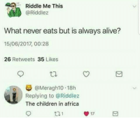 Africa, Alive, and Children: E Riddle Me This  @Riddlez  What never eats but is always alive?  15/06/2017, 00:28  26 Retweets 35 Likes  @Meragh10 18h  Replying to @Riddlez  The children in africa  t2.1  017