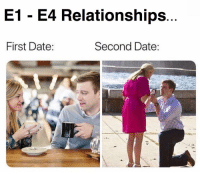 Memes, Relationships, and The Ring: E1 - E4 Relationships  First Date  Second Date Thankfully the ring was only 25% interest at the jewelry store in the mall.