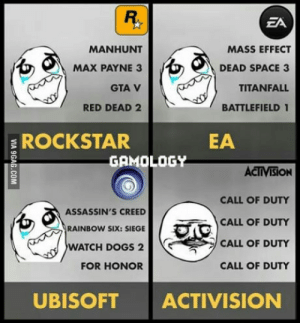 Still Activision does great games!: EA  MANHUNT  MAX PAYNE 3  GTA V  RED DEAD 2  MASS EFFECT  DEAD SPACE 3  TITANFALL  BATTLEFIELD 1  ROCKSTAR  EA  GAMOLOGY  ACTIVISİON  CALL OF DUTY  ASSASSIN'S CREED  RAINBOW SIX: SIEGE  WATCH DOGS2  FOR HONOR  CALL OF DUTY  !▽  CALL OF DUTY  CALL OF DUTY  UBISOFT ACTIVISION Still Activision does great games!