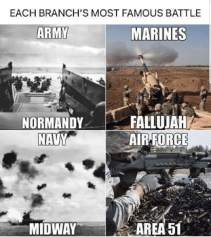 Can't Wait For The Movie Adaptation: EACH BRANCH'S MOST FAMOUS BATTLE  ARMY  MARINES  FALLUJAH  AIR-FORCE  NORMANDY  NAVY  MIDWAY  AREA 51 Can't Wait For The Movie Adaptation
