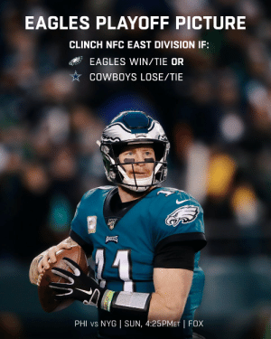 The @Eagles control their own playoff destiny!  📺: #PHIvsNYG — SUNDAY 4:25PM ET on FOX 📱: NFL app // Yahoo Sports app https://t.co/dXHX8Xa0Ei: EAGLES PLAYOFF PICTURE  CLINCH NFC EAST DIVISION IF:  EAGLES WIN/TIE OR  COWBOYS LOSE/TIE  FABLES  PHI vs NYG | SUN, 4:25PMET | FOX The @Eagles control their own playoff destiny!  📺: #PHIvsNYG — SUNDAY 4:25PM ET on FOX 📱: NFL app // Yahoo Sports app https://t.co/dXHX8Xa0Ei