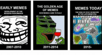 Meme, Memes, and Today: EARLY MEMES  DEVELOPMENT OF THE  MODERN PHENOMENON  2007-2010  THE GOLDEN AGE  OF MEMES  HOW MEMES CAME TO RULE  2011-2014  MEMES TODAY  THE RISE OF POST IRONICISM  IN THE LATE MEME ERA  2015-