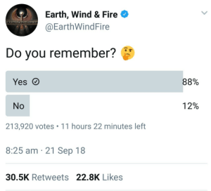 Dank, Fire, and Memes: Earth, Wind & Fire  @EarthWindFire  Do you remember?  Yes O  88%  No  213,920 votes 11 hours 22 minutes left  8:25 am 21 Sep 18  12%  30.5K Retweets 22.8K Likes meirl by VarysIsAMermaid69 MORE MEMES