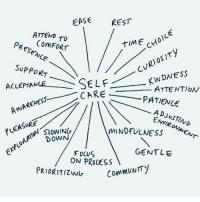 Focus, Kindness, and Rest: EASE  REST  ATTEND  PRESENLE  CoMFoRT  SUPPORT  SELF  CARE  KINDNESS  ACCEPTANCE  ATTENTID/  LENVIRONMENT  AWARENEsS  PLEASURE  exPLo  PATIENLE  4 D  mMNDFULNESS  DOWN  GENTLE  Focus  ON PROLESS