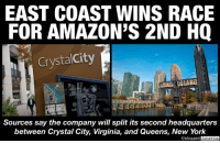 Amazon, America, and Anaconda: EAST COAST WINS RACE  FOR AMAZON'S 2ND HQ  CrystalCity  Sources say the company will split its second headquarters  between Crystal City, Virginia, and Queens, New Yorlk  Unbiased America REPORT: AMAZON CHOOSES CRYSTAL CITY, VIRGINIA AND NEW YORK CITY FOR NEW HEADQUARTERS By Kevin Ryan  The Wall Street Journal is reporting that Amazon will split its highly sought after second headquarters between Northern Virginia's Crystal City and New York City.  Up to 50,000 jobs combined are expected to be located at the two East Coast sites.  It's he largest economic-development prize in a generation, promising billions of dollars in capital investments.  However, the regions may also face the same pressures as Seattle, the host of Amazon's main headquarters, including steep housing prices, congested roads, and strains to infrastructure.  Dividing the project could ease those concerns.  Experts say dividing the headquarters also makes sense for Amazon because of the difficulty of finding 50,000 qualified workers — many of them computer engineers — in a single region.  The facilities will employ mainly white-collar workers with an average salary of more than $100,000 a year.  The decision hands big victories to a slew of Democratic politicians, including Virginia Gov. Ralph Northam (D), New York Mayor Bill de Blasio (D) and New York Gov. Andrew Cuomo (D).  In New York, the company has been eyeing a neighborhood in Queens called Long Island City, across the East River from Midtown Manhattan.  In picking Crystal City, Amazon opted for a close-in suburban site, just across the Potomac River from Washington, D.C. and adjacent to Reagan National Airport.  The decision marks a dramatic upturn in fortune for Crystal City, which lost thousands of jobs when military agencies began to shrink following the Base Realignment and Closure process.  The Pentagon is just across the highway from Crystal City.  Many experts considered the Washington region a favorite