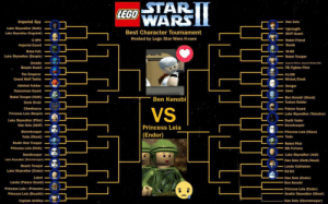 Anakin Skywalker, Chewbacca, and Darth Vader: ECO STAR  Imperial Spy  Luke Skywalker (Hoth)  Luke Skywalker (Dagobah)  Han Solo  -  ー  ーUgnaught  -  Best Character Tournament  Hosted by Lego Star Wars lI-core  Skiff Guard  C-3P0-  一、一Rebel Friend  Imperial Guard  Boba Fett  Luke Skywalker (Bespin)  Greedo  Bespin Guard  The Emperor  Grand Moff Tarkin  Admiral Ackbar  -Bossk  IG-88  NORebel Trooper  -  e-  Iimperial Offices/iepenial Shutle Plot  TIE Fighter Pilot  Wicket/Ewok  Dengar  Gamorrean Guard-  -Jawa  Rebel Trooper (Hoth)  Gonk Droid  Chewbacca  Princess Lela (Bespin)  Ben Kenobi  e. /-Ben Kenobi (Ghost)  Tusken Raider  Palace Guard  VS  -Luke Skywalker (Tatooine)  ー  Luke Skywalker (Pilot)一  -Darth Vader  Han Solo (Skiff)  Stormtrooper  Yoda (Ghost)  Death Star Trooper  Princess Leia (Hoth)  Princess Leia  (Endor)  Princess Leia (Slave)  ,  -  A  e, -  Rebel Pilot  Bib Fortuna  -  Sandtrooper-  Luke Skywalker (Jedi)  SHan Solo (Hoth/Hood)  匚甲ー  Beach Trooper  Luke Skywalker (Endor)  Lobot  Lando (Palace Guard)  Princess Leia / (Prisonen  Princess Leia (Boushh)  Captain Antilles  Lando Calrissian  R2-D2  Han Solo (Endor)  Ben Kenobi  Princess Leia (Endor)  Anakin Skywalker (Ghost)  Han Solo (Stormtrooper) A page on fb is holding a tournament for best character. As if anybody has a chance against our faithful Ben Kenobi.
