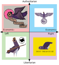 Non Existent Existentialist, Libertarian, and Dont Tread on Me: Economic-  Left  Authoritarian  Economic-  Right  DONT TREAD ON ME  Libertarian