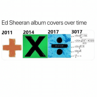 😂@_kevinboner: Ed Sheeran album covers over time  2011 2014  2017  3017  2a  (2)±V2)'-4(1)(1)  ,  2  -2±  2  -2 =-1 😂@_kevinboner
