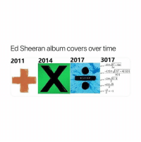 LMAOO: Ed Sheeran album covers over time  2011 2014  2017  3017  2a  x=-(2)tter-4(1)(1)  2(0)  2  10.  -2 ± LMAOO