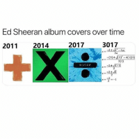 😂😂😂😂😂: Ed Sheeran album covers over time  2011  2014  2017  3017  24  DIYIDe  2  -2±  2  -2  2 😂😂😂😂😂