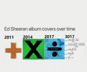 Album Covers: Ed Sheeran album covers over time  2011 2014  2017  3017  -(2),(2),一4(1)(1)