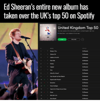 Dank, Ed Sheeran, and New Album: Ed Sheeran's entire new album has  taken over the UK's top 50 on Spotify  CHART  United Kingdom Top 50  Your daily update of the most played tracks in United Kingdom right now.  01New Entry. Last Updated: 16 hours ago  UK  PLAY  FOLLOW  SONG  Shape of You  Ed Sheeran  Galway Girl  Ed Sheeran  Castle on the Hal  Ed Sheeran  Ed Sheeran  New Man  Perfect  Ed Sheeran  Happier  Ed Sheeran  Dive  Ed Sheeran  What Do I Know?  Ed Sheeran  How would You Feel (Paean)  Ed Sheeran  10 a Supermarket Flowers  Ed Sheeran  11 Barcelona  Ed Sheeran  12 Nancy Mulligan  Ed Sheeran  Hearts Don't Break Around Here  Ed Sheeran  14 Eraser  Ed Sheeran  Bibia Be Yo Ye  Ed Sheeran  Save Myself  Ed Sheeran The top 16 tracks are all from Divide. Well done, Ed Sheeran! 🔥🔥🔥