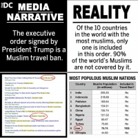 Memes, Muslim, and New York: EDC MEDIA  REALITY  NARRATIVE  The executive  order signed by  President Trump is a  Muslim travel ban.  Of the 10 countries  in the world with the  most muslims, only  one is included  in this order, 90%  of the world's Muslims  are not covered by it.  Read The Court Order Halting Parts Of Trump' Anti-Muslim Ban  Huffington Post  The fallout from Trump's Muslim ban  MOST POPULOUS MUSLIM NATIONS  Muslim Population  (in millions)  255.30  218.68  183.64  154.91  135.74  121.52  80.47  75.95  75.74  44.60  Included in  Travel Ban?  Country  Donald Trump's Muslim Ban Is Cowardly and Dangerous  The New York Times  1 India  2 Indonesia  3 Pakistan  4 Bangladesh  5 China  6 Nigeria  7 Egypt  8 Turkey  9 Iran  10 Ethiopia  10 Concrete Ways To Take Action Against The Muslim Ban  Huffington Post  Universities denounce Trump's Muslim ban  Mic  Protests at JFK and airports around the country following Muslim travel ban  Now York Daily News  How Silicon Valley and Hollywood olan to fiaht Trump's Muslim travel ban  The Christian Sclence Monitor  Judge Blocks Trump's Ban on Refugees and Muslim Nationals  New York Magazine  Muslim Travel Ban  Trump Bows to Judges' Orders o  New York Observer  Trump Muslim country travel ban: judge temporarily halts deportations  The rish Times  Protest of Trump Muslim travel ban builds near Statue of Liberty  Toronto Sta  YES  Anger and anxiety at Muslim travel ban as relatives and protesters gather  The Telegraph (WR) After the libs got crushed in Court today, we keep hearing this muslim ban garbage.   It's not