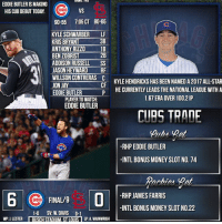 Introducing my new formats (this time for real). I'm looking forward to documenting another Cubs championship with these formats. - @CubsNation2017 @CubsCoverage @Cubs_Fanzone @KrisAndTheCubs @CubbieChronicle @InstantMLB @Athletics.Report @CubsTalk - Cubs VoteCubs AllStarGame KrisBryant AnthonyRizzo BenZobrist AddisonRussell DexterFowler: EDDIE BUTLER IS MAKING  UBS  VS  HIS CUB DEBUT TODAY.  90-55 7:05 CT 80-65  KYLE SCHWARBER  LF  3B  KRIS BRYANT  ANTHONY RIZZO  BENZOBRIST  2B  ADDISON RUSSELL  SS  JASON HEYWARD  RF  WILLSON CONTRERAS C  KYLE HENDRICKS HAS BEEN NAMED A2017 ALL STAR  JON JAY  CF  HE CURRENTLY LEADS THE NATIONAL LEAGUE WITH A  EDDIE BUTLER  1.67 ERA OVER 100.2 IP  PLAYER TO WATCH:  EDDIE BUTLER  CLIPS TRANE  RHP EDDIE BUTLER  INTL BONUS MONEY SLOT NO.74  -RHP JAMES FARRIS  FINAL/9  UBS  INTL BONUS MONEY SLOT NO.22  1-0  SV: DAVIS O-1  WP: J. LESTER  BUSCHSTADIUMISTITIUS LP: A. WAINWRIGH Introducing my new formats (this time for real). I'm looking forward to documenting another Cubs championship with these formats. - @CubsNation2017 @CubsCoverage @Cubs_Fanzone @KrisAndTheCubs @CubbieChronicle @InstantMLB @Athletics.Report @CubsTalk - Cubs VoteCubs AllStarGame KrisBryant AnthonyRizzo BenZobrist AddisonRussell DexterFowler