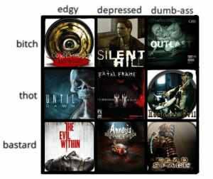 officialmirage:  Tag yourself. Horror game series edition.: edgy depressed dumb-ass  bitch  OUTLP  CONDEMNE  F2.4  FA AL FRAME  thot  D AWN  HE  EVL  A MACHINE FOB PIS  bastardWTHN  SPACE officialmirage:  Tag yourself. Horror game series edition.