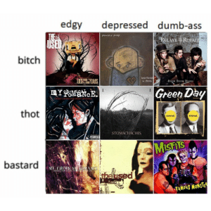 s0dafucker:4 emos only: edgy depressed dumb-ass  pencey Prep  PALAYE ROYAL  bitch  1  UES heLIARS  heartbreak  n stereo  BoOM B0OM RoOM  Green Dby  TION  THREE CHEERS FOR SWEET RIVENGE  thot  nimrod.  nimrod  STOMACHACHES.  ADVISORY  bastard  theu  FAMOUS MONSTE s0dafucker:4 emos only
