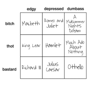 Target, Thot, and Tumblr: edgy depressed dumbass  Ponmeo and Midsummer  Julie+ Niahts  thot king Lah Ado  About  Nothing  uC  Juus OHhello  bastardchard II googletranslateofficial: my personal take. discuss
