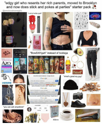 """rp @emotionalmemegirlz omfg: """"edgy girl who resents her rich parents, moved to Brooklyn  and now does stick and pokes at parties"""" starter pack,  @emotionalmemegirlz  a lot of white guilt  OPE  :乂-4  """"BowDAYguh"""" instead of bodega  50x0  chela 90s fashion lekhok  Google Search  what's good my guy  venm0  x Garts of brookln to avoid at night Google Seareh  how tonos be  geatritie, arte, gestiryng . 0oogle Search  FUC  you can ash anywhere  rp @emotionalmemegirlz omfg"""