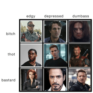 Bitch, Target, and Thot: edgydepressed  dumbass  bitch  thot  bastard rooonil-waazlib: tag urself, the some avengers edition