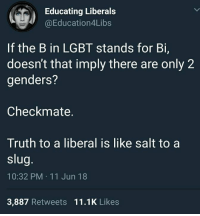 B In: Educating Liberals  @Education4Libs  If the B in LGBT stands for Bi,  doesn't that imply there are only 2  genders?  Checkmate.  Truth to a liberal is like salt to a  slug  10:32 PM 11 Jun 18  3,887 Retweets 11.1K Likes