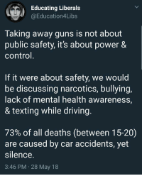 Driving, Guns, and Memes: Educating Liberals  @Education4Libs  Taking away guns is not about  public safety, it's about power &  control  If it were about safety, we would  be discussing narcotics, bullying,  lack of mental health awareness,  & texting while driving  73% of all deaths (between 1 5-20)  are caused by car accidents, yet  silence,  3:46 PM 28 May 18 🗣 @Badassery