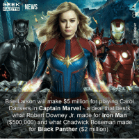 "Facts, Iron Man, and Memes: EE NEWS  FACTS  Brie Larson will make $5 million for playing Carol  Danvers in Captain Marvel a deal that bests  what Robert Downey Jr. made for Iron Man  ($500,000) and what Chadwick Boseman made  for Black Panther ($2 million) At first glance I was like ""Whatttt!"" but when you think about it, when RDJ took the role of Iron Man Hollywood didn't want to touch him. By the time CB took the role the MCU was a universal success, and Brie Larson is an Oscar winning actress. What are your thoughts? ••• Turn on notifications + Follow: 🍿 - @MovieFacts 🤓 - @GeekFacts 🤔 - @GeekQuote"