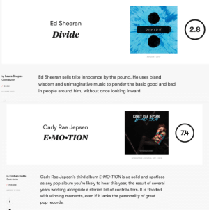 Bad, Carly Rae Jepsen, and Music: eeran  2.8  DIVIDE  Divide  ASYLUM 2017  by Laura Snapes  Contributor  Ed Sheeran sells trite innocence by the pound. He uses bland  wisdom and unimaginative music to ponder the basic good and bad  in people around him, without once looking inward.  ROCK  46 MINS AGO   CARLY RAE  Carly Rae Jepsen  E MO TION  INTERSCOPE/ SCHOOL BOY 2015  yCorban Goble Carly Rae Jepsen's third album E MO TION is as solid and spotless  Carly Rae Jepsen's third album E.MO.TION is as solid and spotless  as any pop album you're likely to hear this year, the result of several  years working alongside a storied list of contributors. It is flooded  with winning moments, even if it lacks the personality of great  pop records.  Contributor  POP/RSB  AUGUST 17 2015 isitbetterthanemotion: Is it better than E•MO•TION?: Ed Sheeran: ÷ Pitchfork rating for Ed Sheeran: 2.8 Pitchfork rating for Carly Rae Jepsen: 7.4 Conclusion: No.
