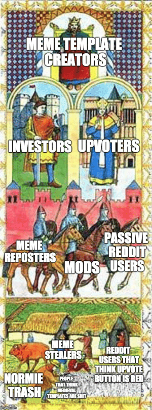 FEUDALISM IS THE NEW MEME TREND, INVEST NOW FOR PROFITS!: EETMPLATE  CREATORS  NVESTORS UPVOTERS  REDDIT  MODS USERS  REPOSTERS  USERS THAT  THINK UPVOTE  İBUTTON IS RED  PEOPLE  TRASH RIE FEUDALISM IS THE NEW MEME TREND, INVEST NOW FOR PROFITS!