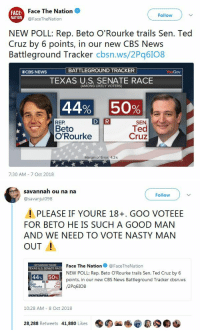 Fucking, Money, and Nasty: EFace The Nation  FACE  NATION  Follow  @FaceTheNation  NEW POLL: Rep. Beto O'Rourke trails Sen. Ted  Cruz by 6 points, in our new CBS News  Battleground Tracker cbsn.ws/2Pq6IO8  aces NEWS  BATTLEGROUND TRACKER  YouGov  TEXAS U.S. SENATE RACE  (AMONG LIKELY VOTERS)  44%  50%  REP  Beto  O'Rourke  SEN  Ted  Cruz  Margin of Error: 4.2%  7:30 AM 7 Oct 2018   savannah ou na na  @savanjul098  Follow  ! PLEASE IF YOURE 18+. GOO VOTEEE  FOR BETO HE IS SUCH A GOOD MAN  AND WE NEED TO VOTE NASTY MAN  OUT  ST he Nation@FaceTheNation  TEXAS US SENATE RAC  NEW POLL: Rep. Beto O'Rourke trails Sen. Ted Cruz by 6  points, in our new CBS News Battleground Tracker cbsn.ws  44% 50  Beto  ORourke /2Pq6IO8  10:28 AM - 8 Oct 2018  28,288 Retweets 41,880 Likes berenswick:  socialistexan:  fox-metro:  blackqueerblog: I don't even live in Texas but honestly we need politicians like Beto What's so great about Beto?  Doesn't take any PAC money or big donor money period. Left or right. Won't be beholden to big money interests. Already pledged to support Bernie's Medicare for All bill should he win Legalization of Marijuana, expunging records of nonviolent drug offenders. He wouldn't have voted for Kavanaugh, and he would have voted for the Violence Against Women reauthorization. Expanding of LGBTQ rights. Public works projects like extending broadband access to rural areas and funding for the rail project between Dallas-SA-Austin-Houston. Bringing back and protecting the voting rights act. Increasing money for the VA. Finding healthy solutions to immigration and the boarder, just like his home town El Paso a boarder town that's one of the safest cities in the country Prison reform, ending for profit prisons.   Also, is not Ted Fucking Cruz. That should be enough for you people.