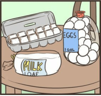 Irl, Me IRL, and  Eggs: EGGS  I GAL  HILK me irl