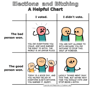 For those upset over last night, read this!: Elections and Bitching  A Helpful Chart  I voted.  I didn't vote.  The bad  person won.  YOU DID EVERYTHING YOU Y  COULD, AND HAVE EARNED BITCH BECAUSE YOU DID  THE RIGHT TO BITCH. THE  WORLD 1S AN UNFAIR PLACE. SHUT UP FOREVER.  YOU ARE NOT ALLOWED TO  NOTHING TO STOP THIS  The good  person won.  ˊ  TODAY IS A GOOD DAY, ANDLUCKILY THINGS WENT OKAY  YOU HELPED! RELISH IN  EVERYONE ELSE'S BITCHING. | TIME YOU SHOLILD VOTE AND  YOU EARNED IT, BUDDY.  THIS TIME, BUT MAYBE NEXT  STOP BEING A BITCH  Cyanide and Happiness Explosm.net For those upset over last night, read this!